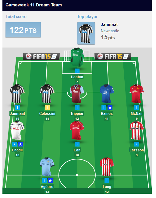 Fantasy_Premier_League_-_The_official_fantasy_football_game_of_the_Barclays_Premier_League_-_2014-11-10_08.36.35