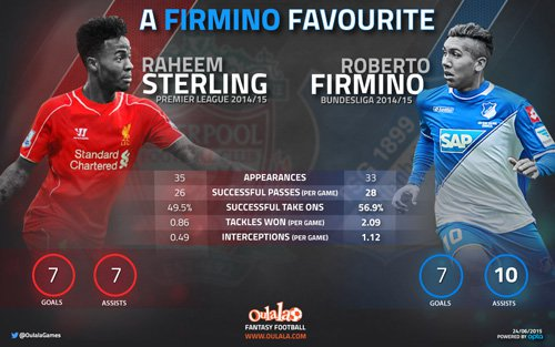 Sterling-Firmino-infographic